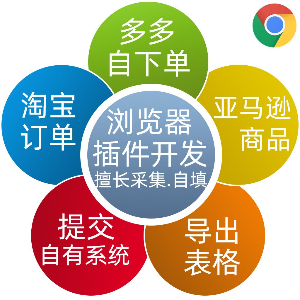 谷歌chrome浏览器插件定制中心,开发擅长淘宝采集下单、拼多多采集下单、亚马逊采集下单等电商数据采集自填软件